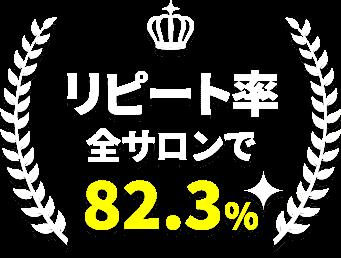 リピート率 全サロンで82.3%
