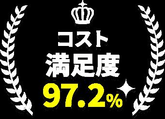 コスト満足度97.2%